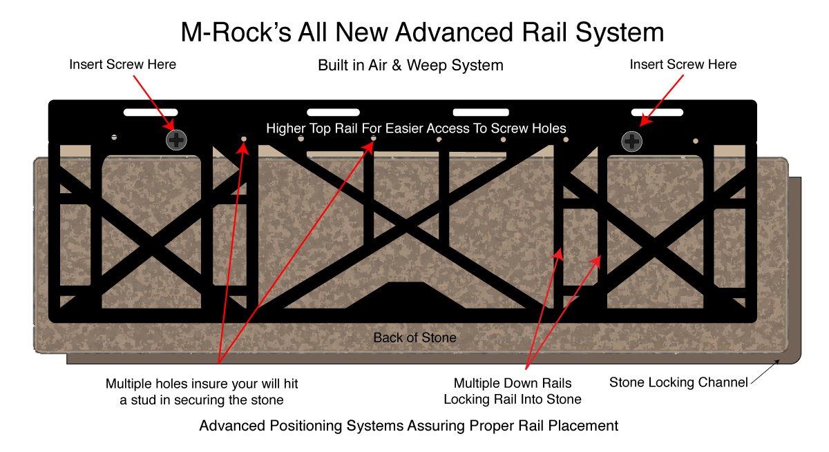 New P-Series Rail